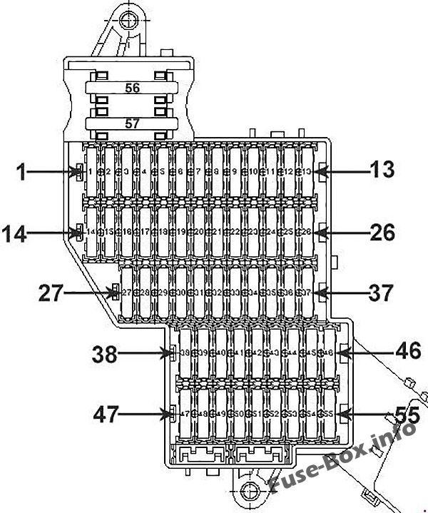 Fuse Box Diagram > Volkswagen Touareg (2006-2010)