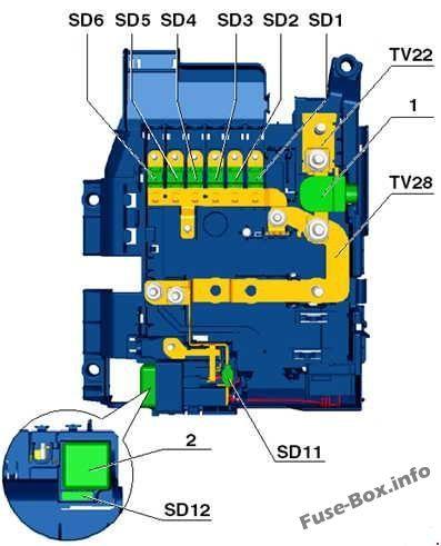 volkswagen touareg (2011 2018) \u003c fuse box diagram fuse box label template pre fuse box, under driver seat