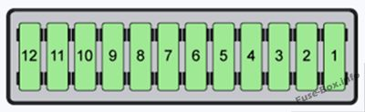 Fuse box diagram (Fuses in the dash panel): Volkswagen Up! (2011-2017)