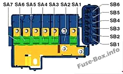 Under-hood fuse box diagram: Volkswagen Up! (2011-2017)