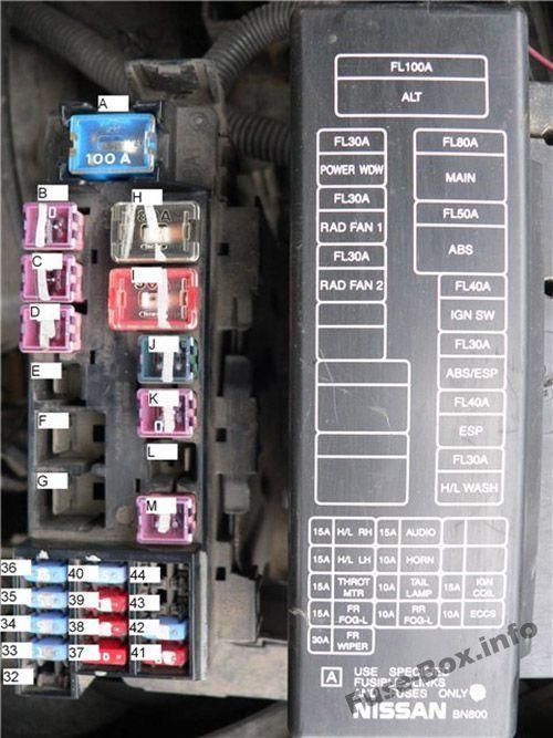 nissan n16 fuse box - wiring diagram fix make-endure -  make-endure.romafitnessfestival.it  romafitnessfestival.it