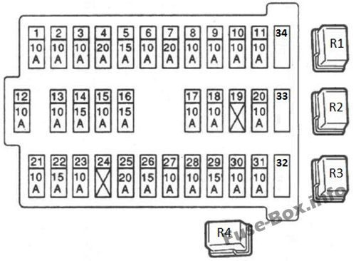Instrument panel fuse box diagram (front side): Nissan Almera II (2000-2006)