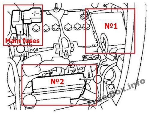 The location of the fuses in the engine compartment: Nissan Juke (2011-2017)