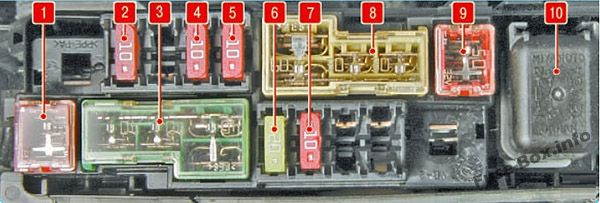 Under-hood fuse box #2 diagram: Nissan Juke (2011-2017)