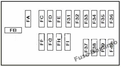 Under-hood fuse box diagram: Nissan Navara (1997-2004)