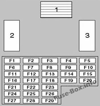 Instrument panel fuse box diagram: Nissan Patrol (1997-2013)
