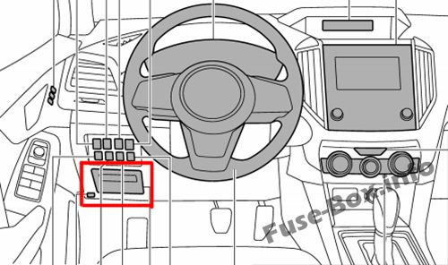 The location of the fuses in the passenger compartment: Subaru Forester (2019-..)