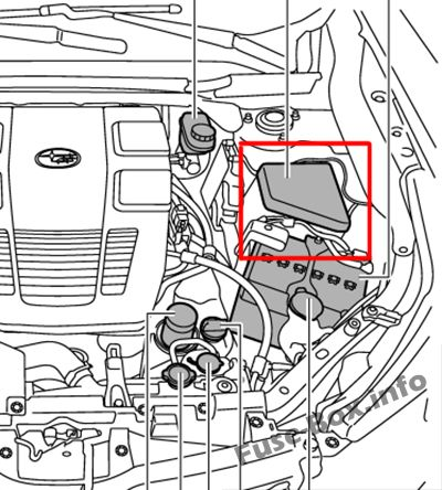 The location of the fuses in the engine compartment: Subaru Forester (2019-..)