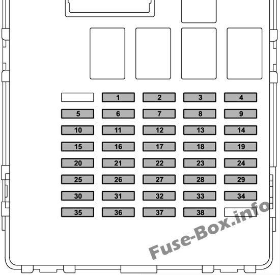 Instrument panel fuse box diagram: Subaru Forester (2019-..)