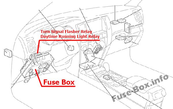 Fuse Box Diagram Toyota 4runner  N210  2003