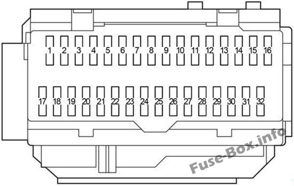 Instrument panel fuse box diagram: Toyota Aurion (2006, 2007, 2008, 2009, 2010, 2011, 2012)