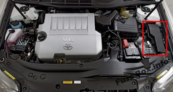 The location of the fuses in the engine compartment: Toyota Avalon (2005-2012)