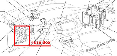 Fuse Box Diagram Toyota Avalon  Xx30  2005