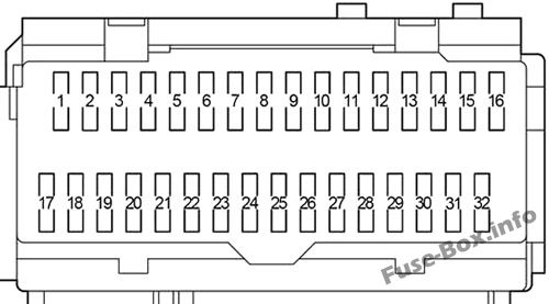 Instrument panel fuse box diagram: Toyota Avalon (2005, 2006, 2007, 2008, 2009, 2010, 2011, 2012)
