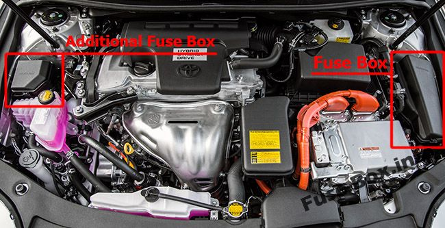 The location of the fuses in the engine compartment: Toyota Avalon Hybrid (2013-2018)