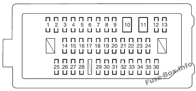 Instrument panel fuse box diagram: Toyota Avalon (2013, 2014, 2015, 2016, 2017, 2018)