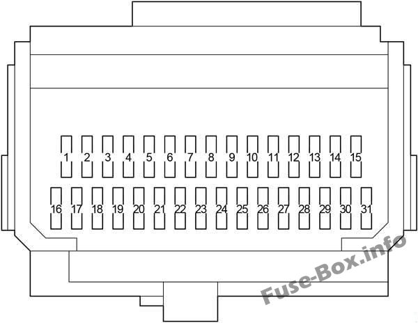 Instrument panel fuse box diagram: Toyota Avensis (2009-2018)
