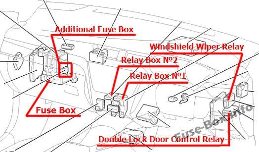 Fuse Box Diagram Toyota Avensis  T27  T270  2009