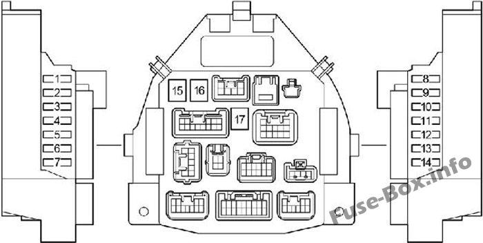 Instrument panel fuse box diagram: Toyota Aygo (2005-2014)