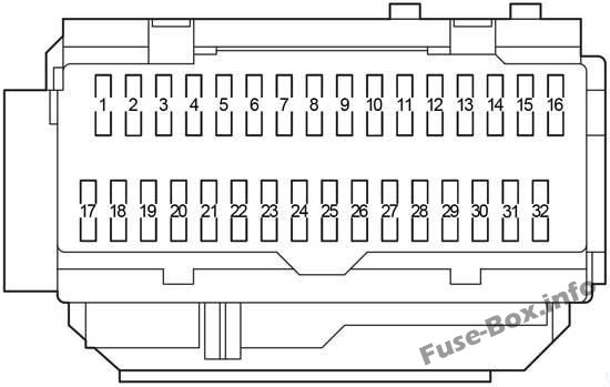 Instrument panel fuse box diagram: Toyota Camry (2007, 2008, 2009, 2010, 2011, 2011)