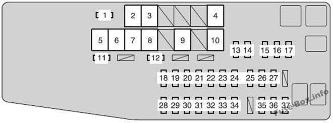 Under-hood fuse box diagram: Toyota Camry (2012, 2013, 2014, 2015, 2016, 2017)