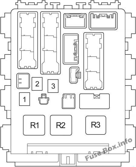 Instrument panel fuse box diagram: Toyota Corolla / Auris (2007, 2008, 2009, 2010, 2011, 2012, 2013)