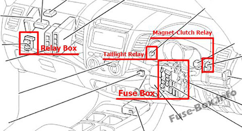 fuse box diagram toyota hilux sw4 / fortuner (2005-2015)  fuse-box.info