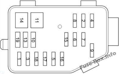 Engine Compartment Additional Fuse Box diagram: Toyota HiAce (2012-2013)
