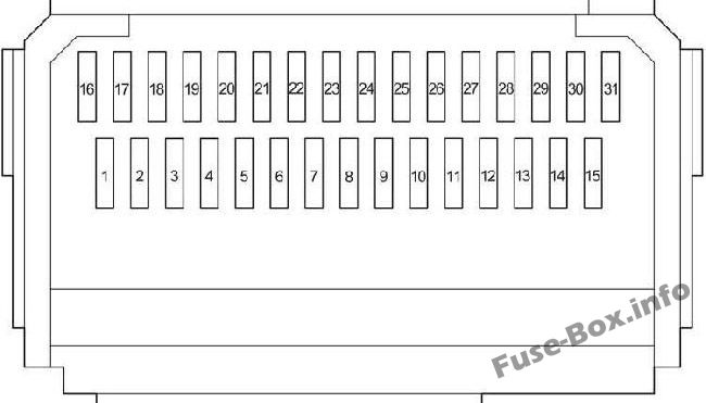 Instrument panel fuse box diagram: Toyota HiAce (2005-2013)