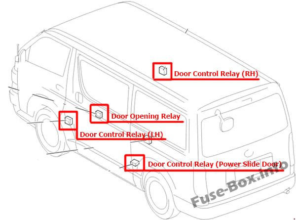 https://fuse-box info/toyota/toyota-hiace-h200-2005-2013-fuses-and-relay