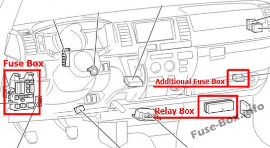 fuse box diagram toyota hiace (h200; 2005-2013)  fuse-box.info