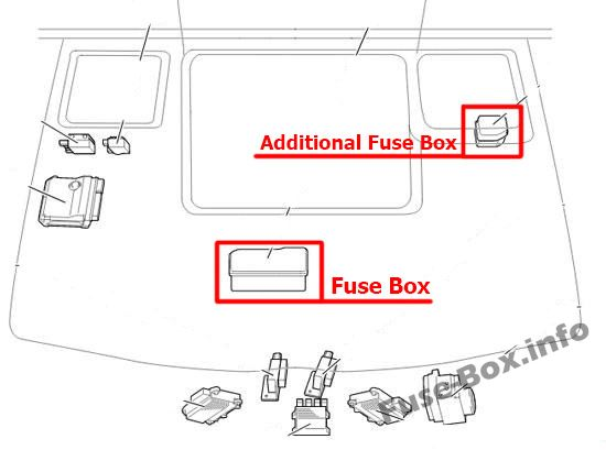 The location of the fuses in the engine compartment: Toyota HiAce (2014-2018-..)