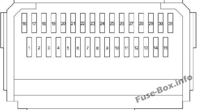 Instrument panel fuse box diagram: Toyota HiAce (2014, 2015, 2016, 2017, 2018-..)