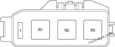 Fuse Box Diagram Toyota Highlander Xu20 2001 2007