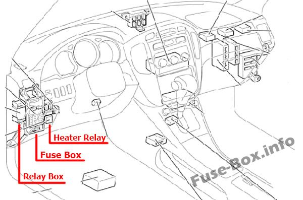 fuse box diagram toyota highlander (xu20; 2001-2007)  fuse-box.info