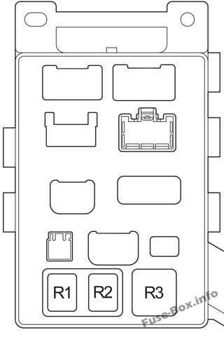 Instrument panel fuse box diagram: Toyota Highlander (2001, 2002, 2003, 2004, 2005, 2006, 2007)