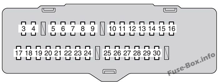 Fuse Box Diagram > Toyota Highlander (XU40; 2008-2013)