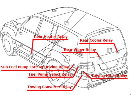 Relay location (Liftgate Type): Toyota Land Cruiser (1998-2007)