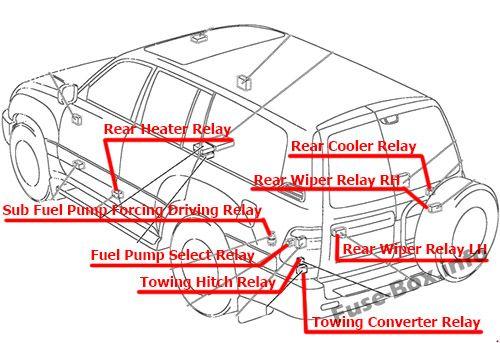 Relay location (Swing Type): Toyota Land Cruiser (1998-2007)