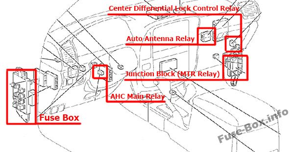 The location of the fuses in the passenger compartment (LHD): Toyota Land Cruiser (1998, 1999, 2000, 2001, 2002, 2003)
