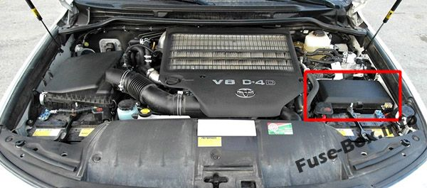 The location of the fuses in the engine compartment: Toyota Land Cruiser (2008-2013)