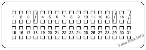 Instrument panel fuse box #1 diagram: Toyota Land Cruiser (2008-2018)