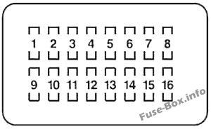 Instrument panel fuse box #2 diagram: Toyota Land Cruiser (2008-2018)