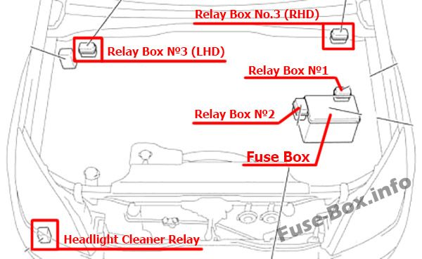 The location of the fuses in the engine compartment: Toyota Land Cruiser Prado (2002-2009)