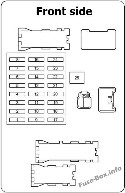 Instrument panel fuse box diagram: Toyota Land Cruiser Prado (2002-2009)