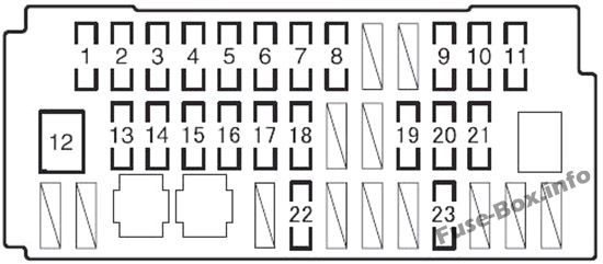 Instrument panel fuse box diagram: Toyota Prius C (2012-2017)