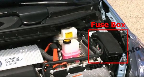 The location of the fuses in the engine compartment: Toyota Prius V / Prius+ / Prius α (2012-2018)