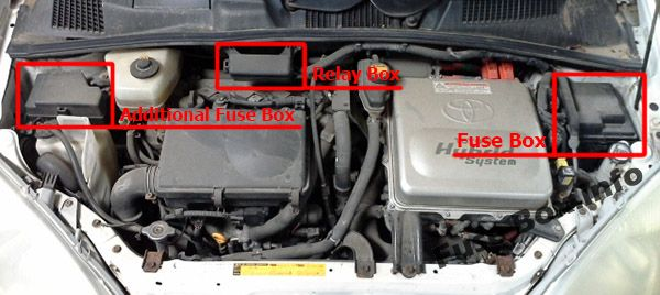 The location of the fuses in the engine compartment: Toyota Prius (2000-2003)