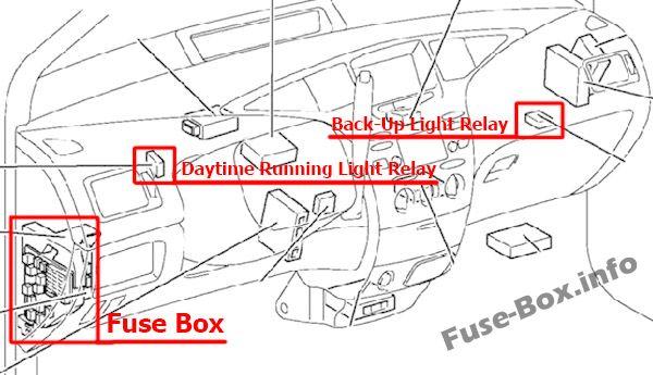 Fuse    Box    Diagram      Toyota    Prius     XW11  20002003