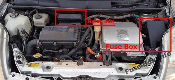 The location of the fuses in the engine compartment: Toyota Prius (2004-2009)